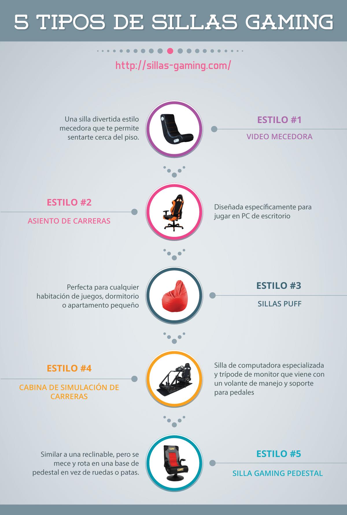 infografia-tipos-sillas-gaming