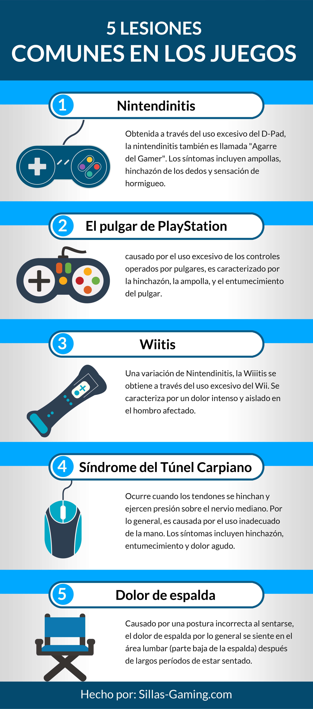 5-lesiones-gamers