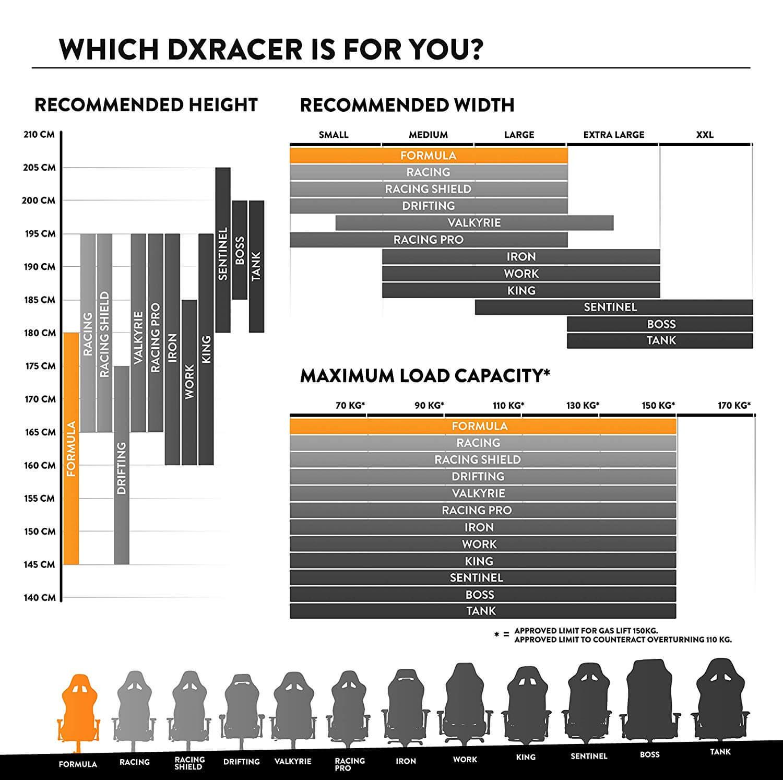 dx-racer-catalogo-completo-recomendaciones-cada-altura-peso-serie